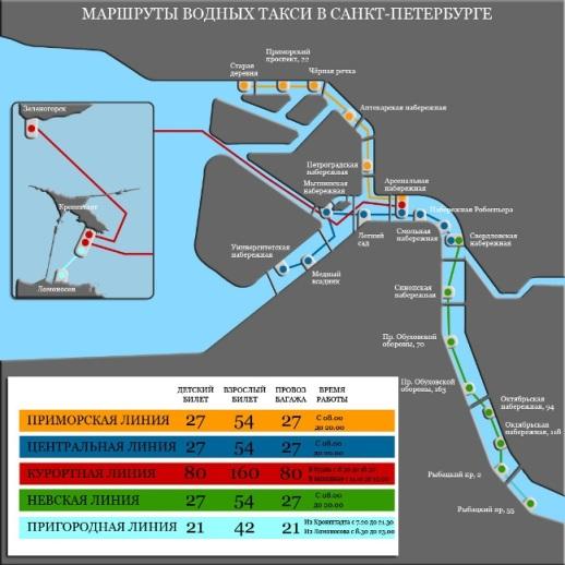 Схема маршрутов водного